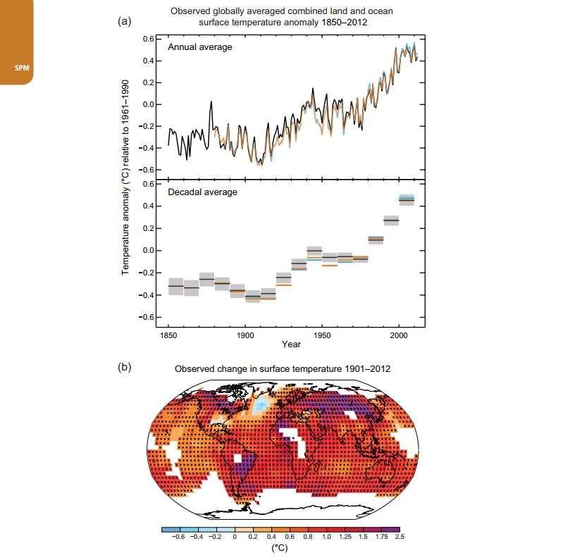 Innalzamento delle temperature terrestri, riassunto per politici. Fonte: IPCC